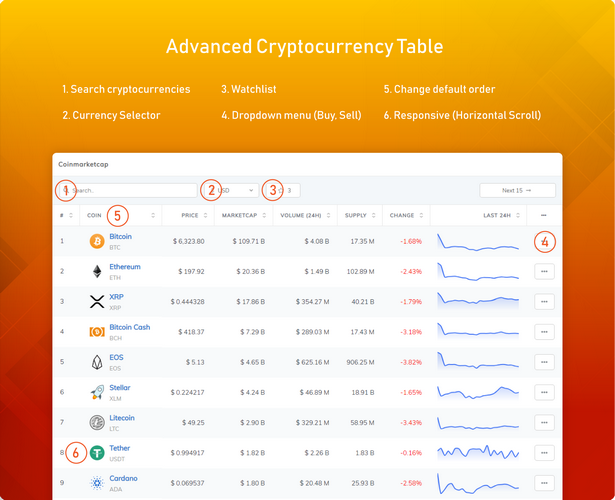 Coinpress - Cryptocurrency Pages for WordPress - 6